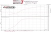 Opel_Corsa_D_OPC_1600cc_stage3_2871_(447.73whp)_afr_boost_web.jpg